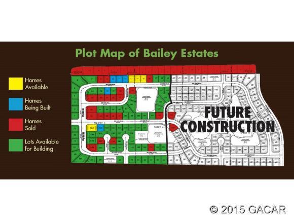 Real Estate for Sale, ListingId: 31975038, High Springs,FL32643