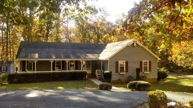 Real Estate for Sale, ListingId: 28886022, Lynchburg,VA24503