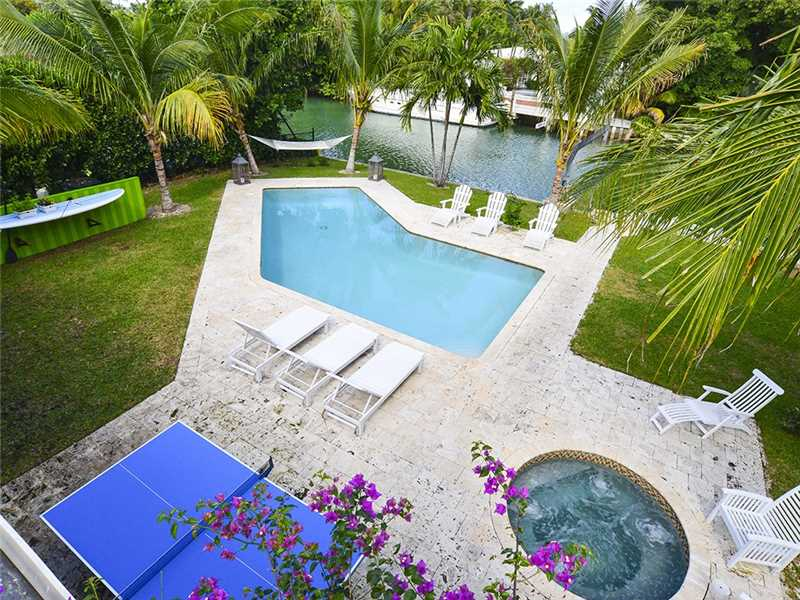 Rental Homes for Rent, ListingId:37240959, location: 1433 West 22nd St Miami Beach 33140