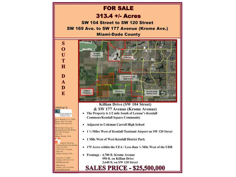 Real Estate for Sale, ListingId: 29877968, Miami,FL33196