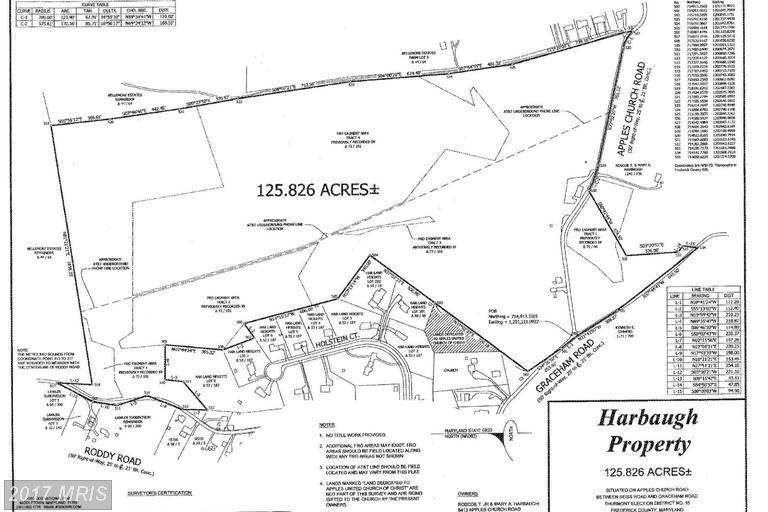 125.2 acres Thurmont, MD