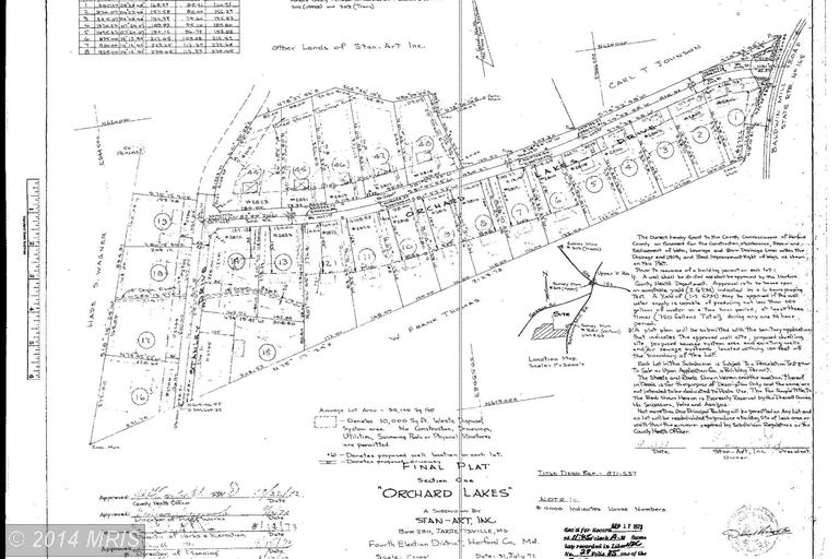 Image of Acreage for Sale near Baldwin, Maryland, in Harford county: 0.91 acres