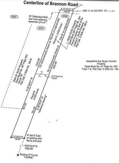 52.25 acres Nicholasville, KY