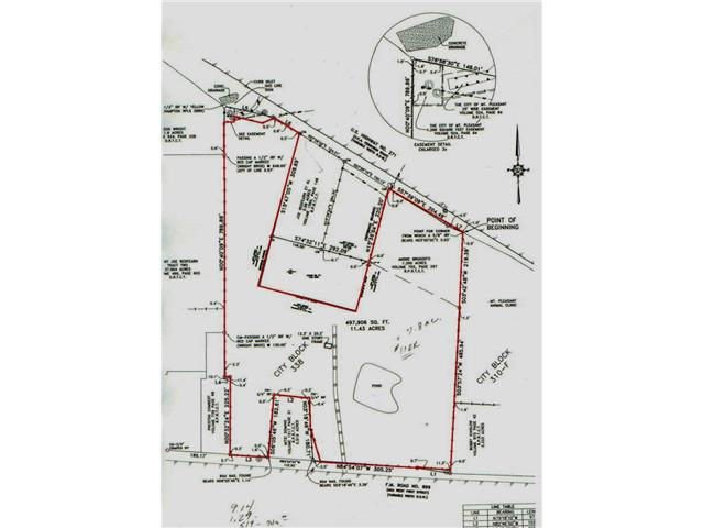 Real Estate for Sale, ListingId: 30364341, Mt Pleasant,TX75455