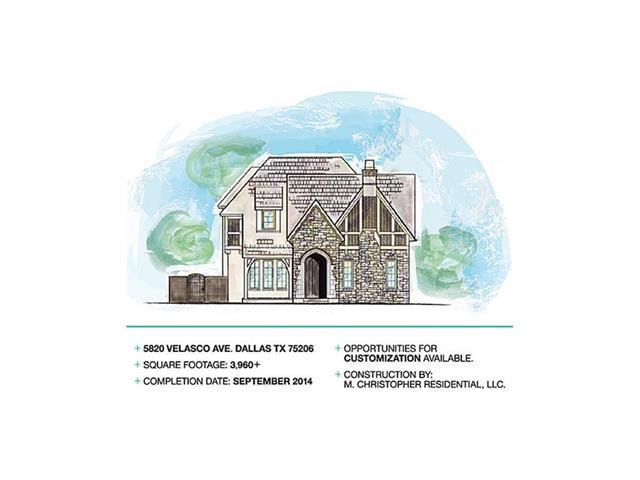 Real Estate for Sale, ListingId: 33104300, Dallas,TX75206