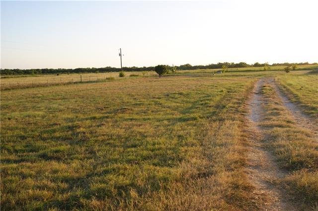 Real Estate for Sale, ListingId: 34692679, Royse City,TX75189