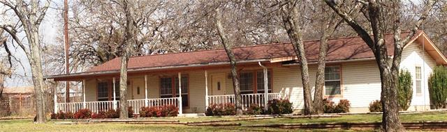 Rental Homes for Rent, ListingId:35051397, location: 1296 Park Street Azle 76020