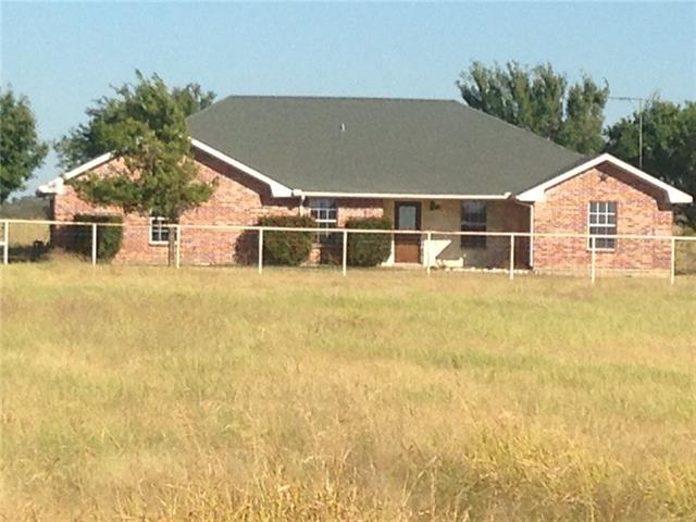 Property for Rent, ListingId: 35750646, Celina,TX75009
