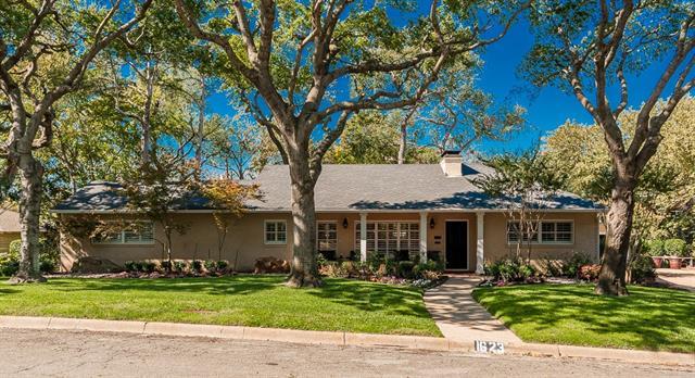 Real Estate for Sale, ListingId: 36602882, Dallas,TX75208