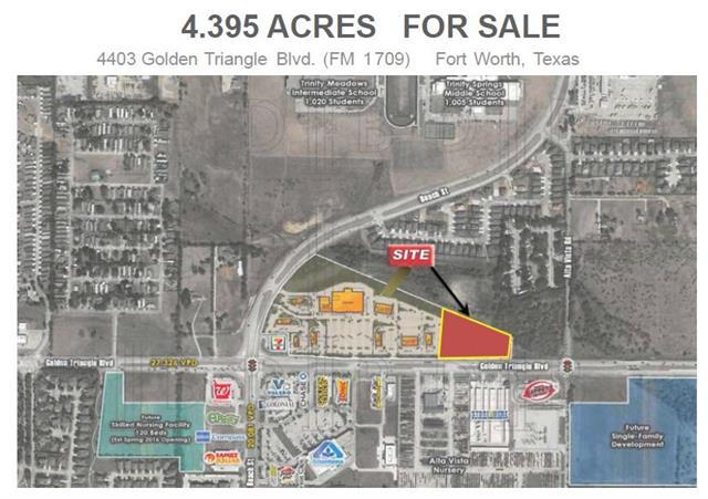 Real Estate for Sale, ListingId: 36651548, Ft Worth,TX76244