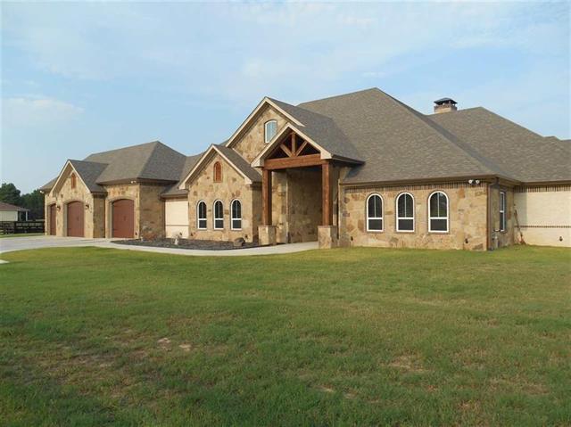 Real Estate for Sale, ListingId: 37234831, Longview,TX75605