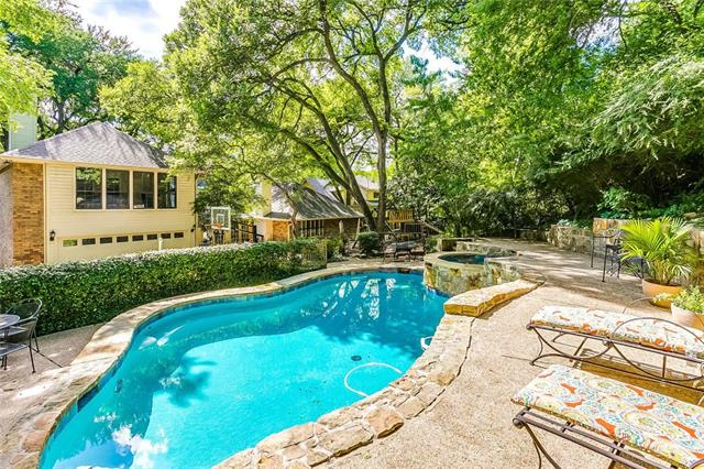4029 Inwood Road, Fort Worth Central West, Texas