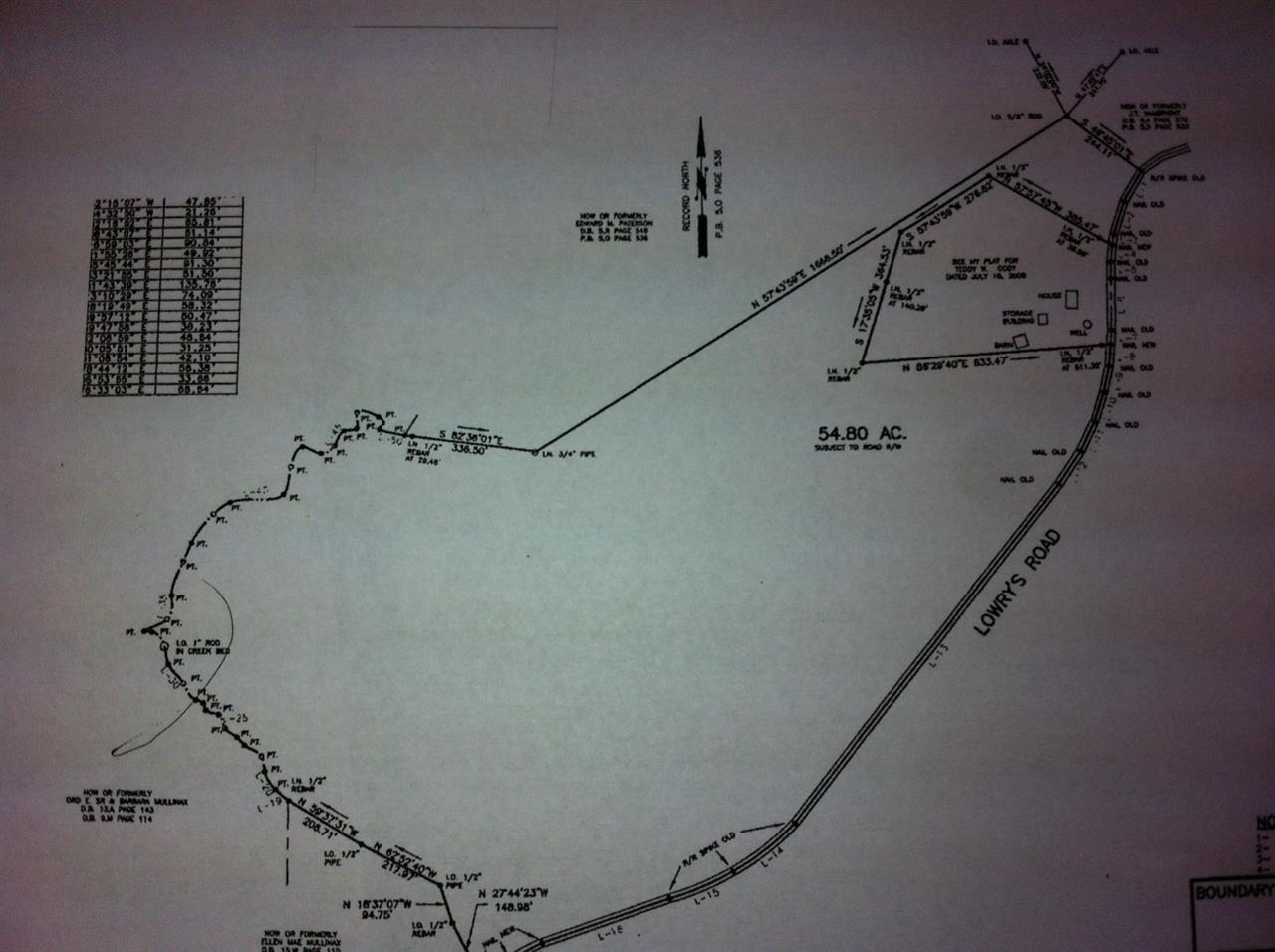 54.8 acres by Gaffney, South Carolina for sale