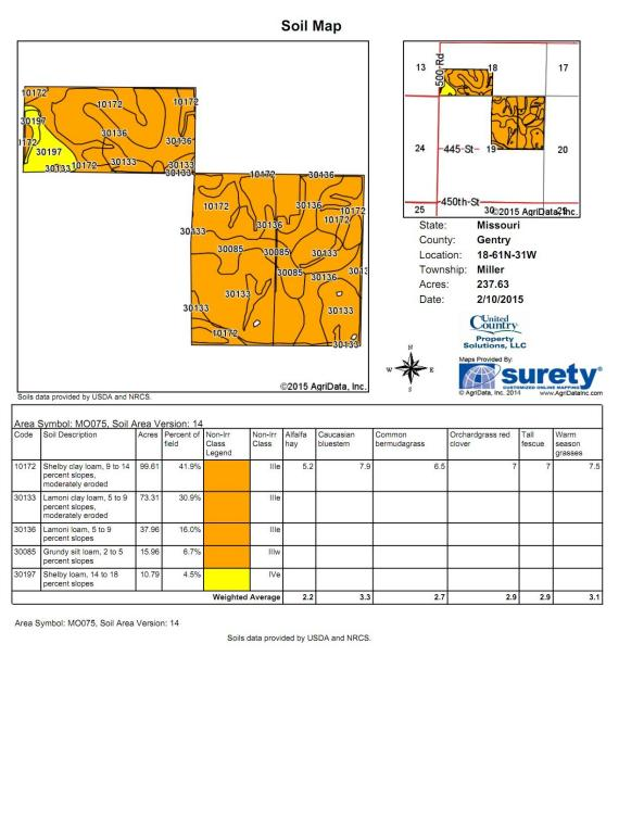 Real Estate for Sale, ListingId: 32700023, King City,MO64463